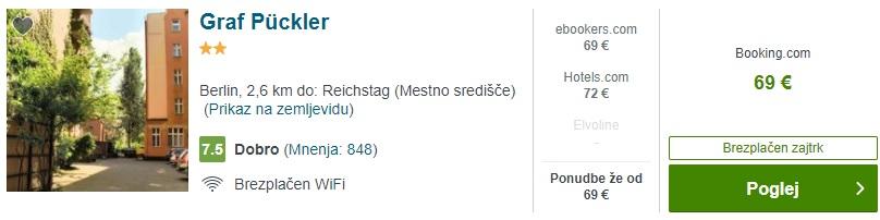 Letalska Karta Maribor Berlin.Pot Pod Noge V Berlin Iz Ljubljane Ze Za 58 Eur Pot Pod Noge